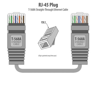 rj45 colors and wiring guide diagram tia/eia 568a/568b ... rj 45 block wiring
